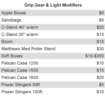 Grip Gear & Light Modifiers